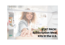 STAT PACK: Subscription Meal Kits in the U.S.